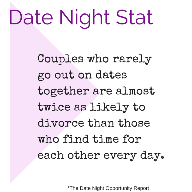 Dating site pointers