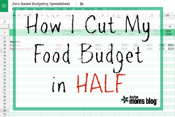 Cutting Food Budget in Half