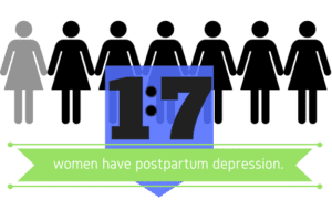1 in 7 women have postpartum depression.