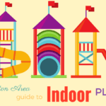 Dayton Area guide to Indoor Play